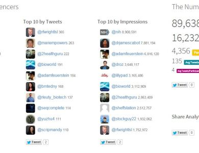 JPM15_influencers