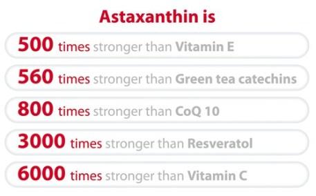 Astaxanthin_stronger_Vitamin_C