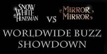 Mirror Mirror vs. Snow White and the Huntsman e1324466693769 220x111 Social Media: Mirror Mirror vs. Snow White and the Huntsman Trailer Infographic
