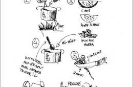 Koriander-Melonen-Granite-Comic