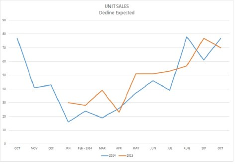 Home Sales and market for Highlands and Cashiers area.