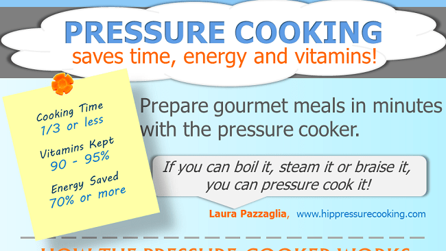 pressure_cooker_infographic_tease_16-9
