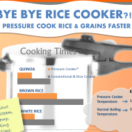 pressure cooker infographic on grains