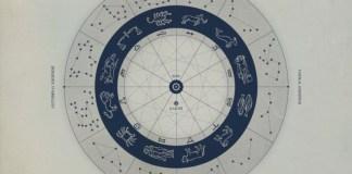 Jupiter Saturn cycles