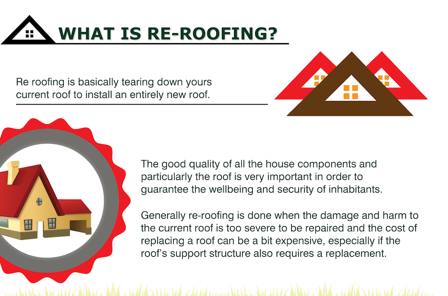 what-is-reroofing
