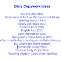 Why I Love Copywork