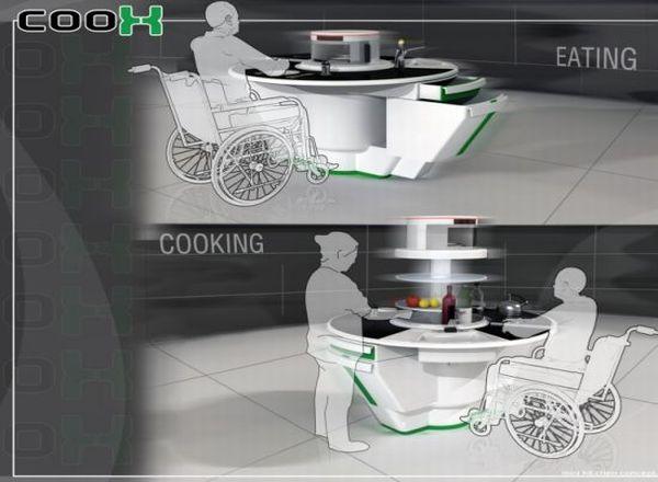 Coox Kitchen