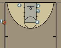 Phoenix Suns Sideline Out of Bounds Play Diagram