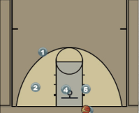 Baseline Play with Lots of Screening Diagram