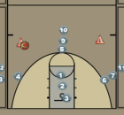 Numbers Rebounding Drill Diagram
