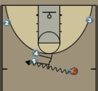Double Ball Screen Play Diagram
