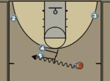 Double Ball Screen Play Diagram
