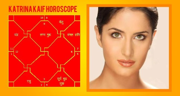 Horoscope Kundali of Katrina Kaif