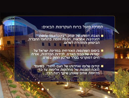 המוזיאון הישראלי במרכז רבין