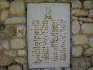 טבלת הנופלים באנדרטת באר משאבים צילום: אבישי טייכר