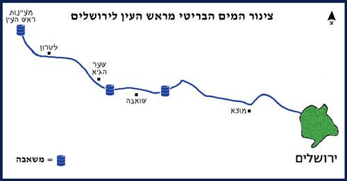 תוואי צינור המים הבריטי לירושלים יצירה: תמר הירדני