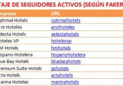 TOT_SEG_ACTIVOS_0812