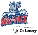 rp_hartford-wolf-pack-ct-lottery.jpg