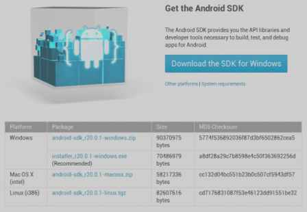 download android sdk tool