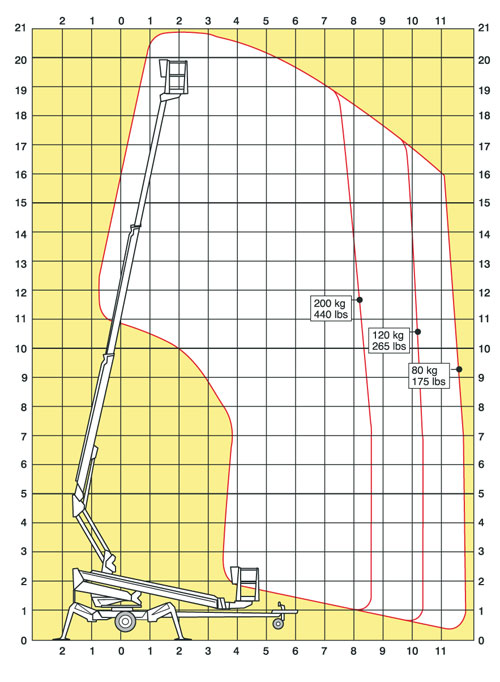 DINO-210XT-Tilhengermontert-teleskoplift-21m