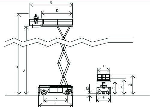 LIFTLUX-Selvgoende-sakselift-21-og-27m