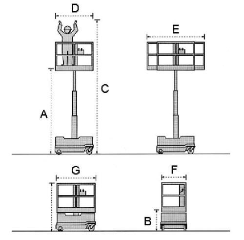 LEONARDO-lift-5m