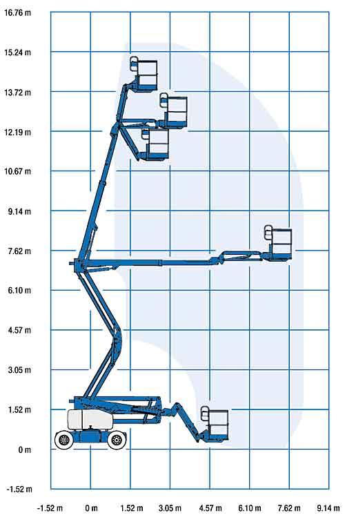 Genie-GS-Z-45-25J-DC-BI-Energy-diagram-b
