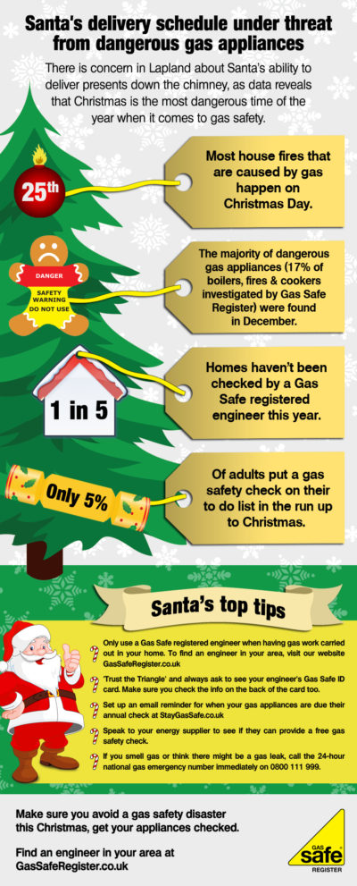 Be gas safe this Christmas: more fires in households with gas appliances take place on Christmas day than any other day of the year