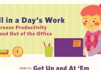 Sales Force Canada Improving Your Productivity