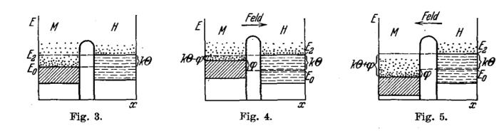 """Figure from Zur Theorie der Detektorwirkung"""", Zeitschrift fur Physik, 1932, 75, 434"""