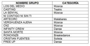 Participantes10