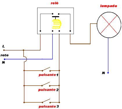 Accendere una lampada da pi punti utilizzando un rel - Serranda elettrica casa ...