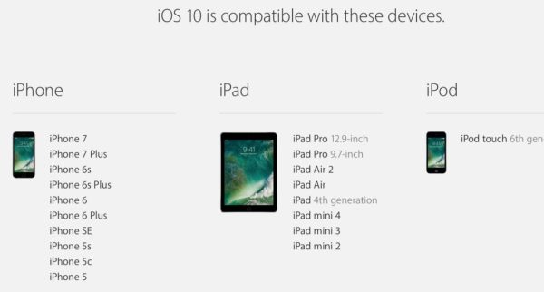 ios-10-supported-device-list