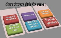 benefits-of-being-a-share-holder-in-hindi