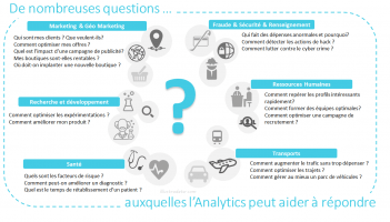 Illu_Pres_analytics_questions_petit