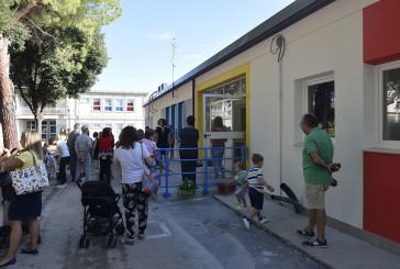 Il centrodestra di San Salvo impegnato nella sicurezza delle scuole