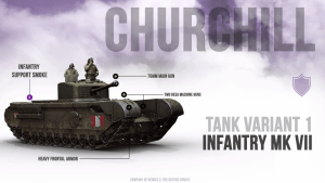 Company of Heroes 2: The British Forces, video per il Churchill Tank