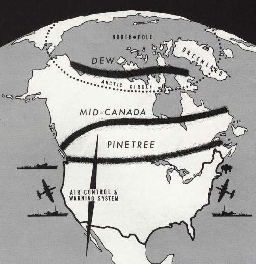 Lignes Pinetree, Mid-Canada et Dew