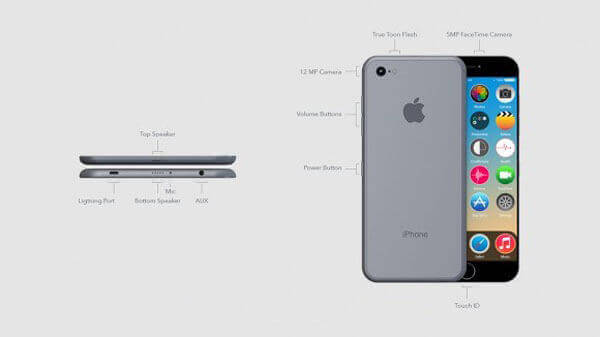 iPhone7Spec-e1422386660475