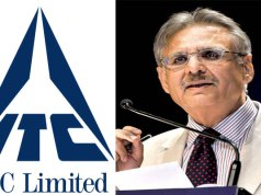 ITC sets revenue target of Rs 1,00,000 crores by 2030