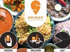 Swiggy raises US$ 15 million in fourth strategic round of funding