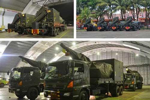 Konfigurasi sistem senjata Skyshield, yang mencakup kanon, Fire Control Unit, genset, dan radar.