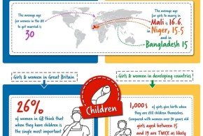 choices-for-girls-infographic