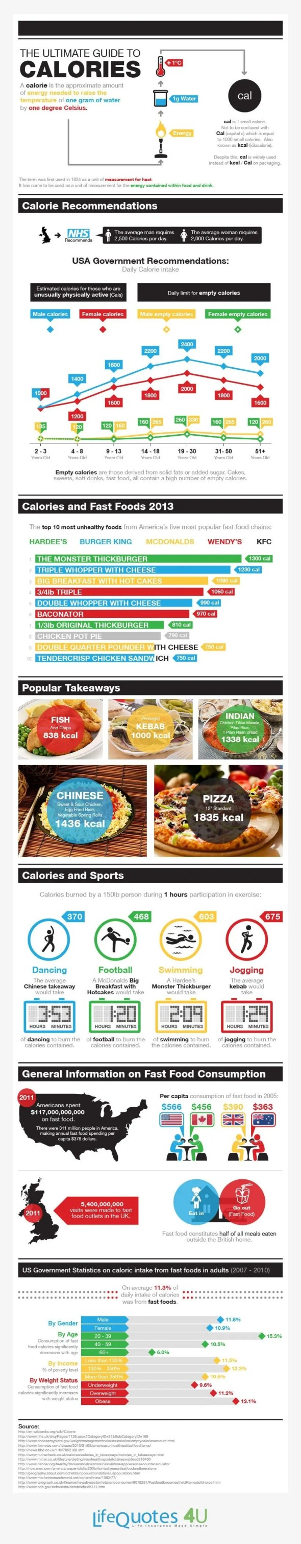 calories-infographic-v2