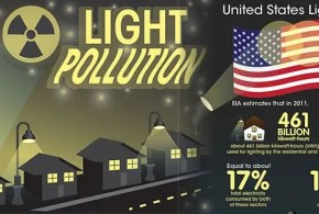 light-pollution-usa