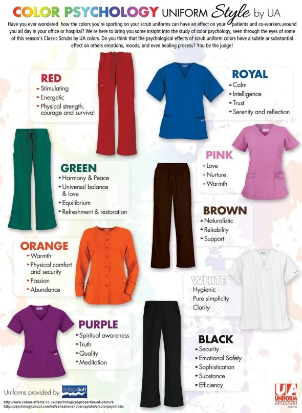 Infographic: Your Color Psychology Guide for Medical Scrubs