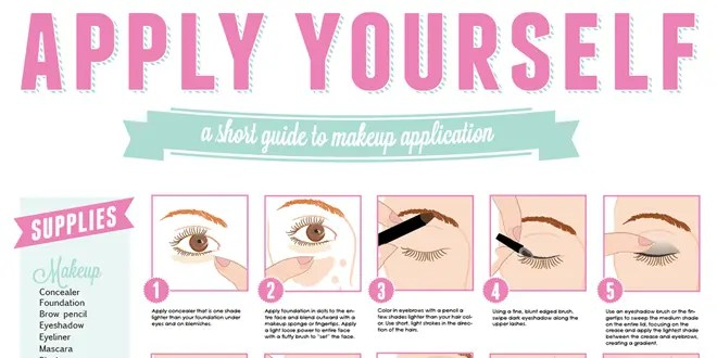 makeup application