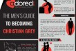 Mens-Guide-to-becoming-Chritian-Grey-512x1024