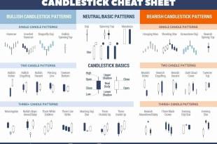 Candlestick-Cheat-Sheet_web-01