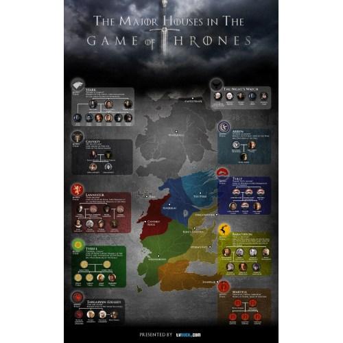 Medium Crop Of Game Of Thrones Houses